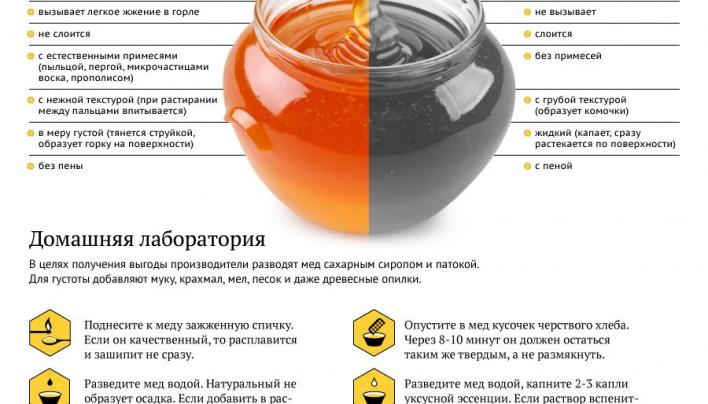 Учимся отличать настоящий мёд от промышленного