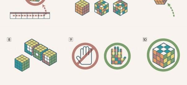 13 правил для реализации своей идеи