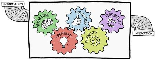 Что на самом деле заставляет нас работать?