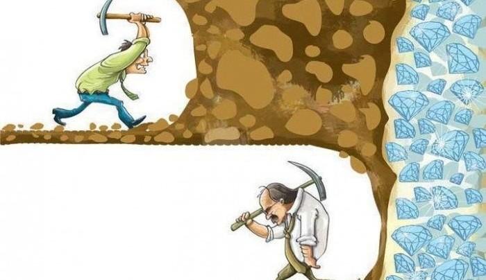 Мышление успешного человека