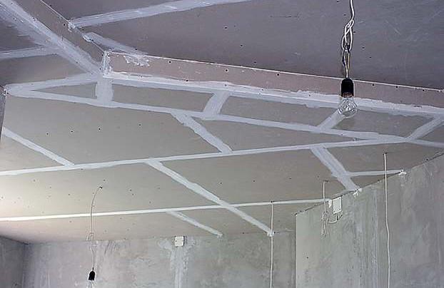 Краткие советы обшивке потолка гипсокартоном