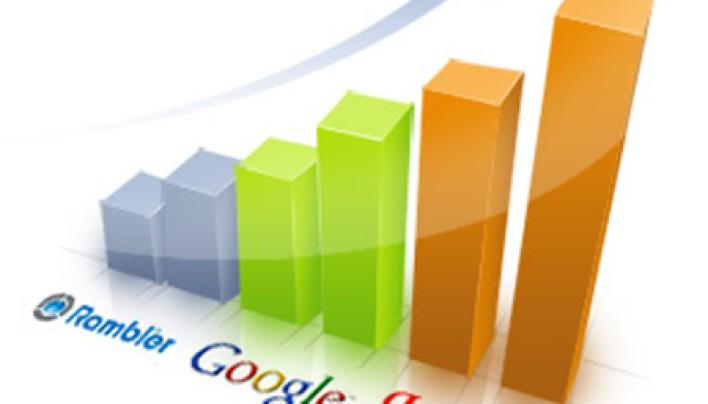 Продвижение сайтов от digitalmarketing.ru