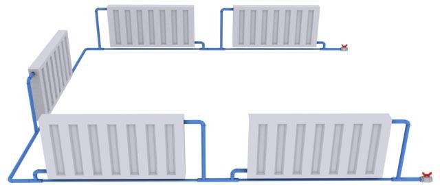 Отопление, система отопления, радиаторы и батареи отопления от intlains.ru